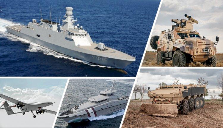 Türk Savunma Sanayii 2021 Hedefleri